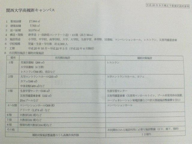 関西大学へ12億円の補助金