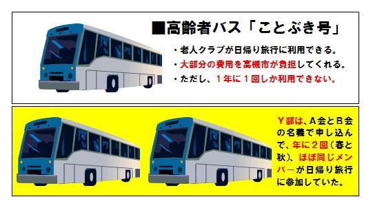 高槻市高齢者バス「ことぶき号」負担金詐取