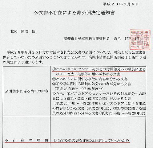 公文書不存在による非公開決定通知