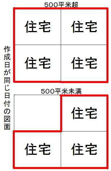 20200918kaihatukyoka.jpg
