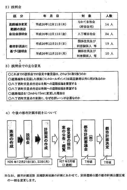 270204高槻市議会・史跡整備等特別委員会資料3