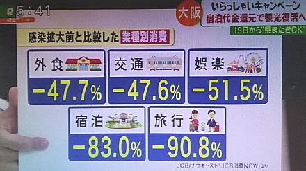 関西テレビ・報道ランナー