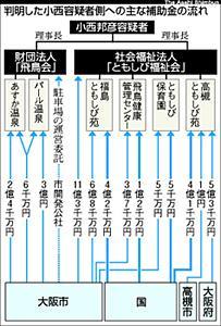 image/kitaoka-2006-05-12T10:05:16-1.jpg