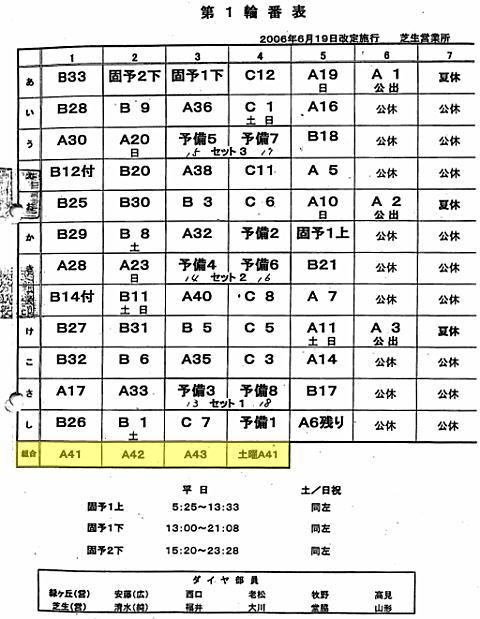 高槻市バスの輪番表