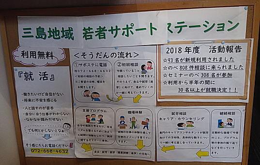 三島地域若者サポートステーション
