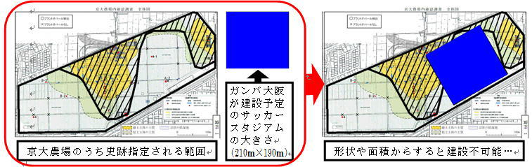 京大農場のうち史跡指定される範囲